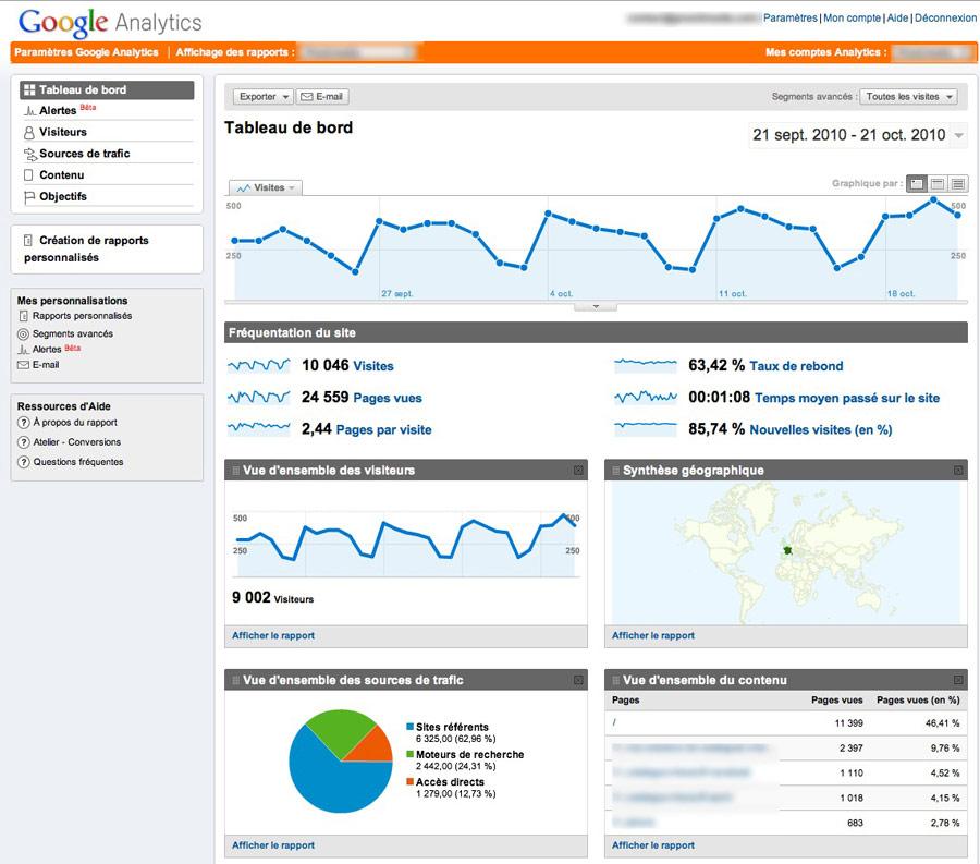 statistiques catalogue en ligne